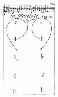 La Matelote, figure 1