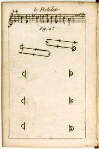 Le Pistolet, figure 2